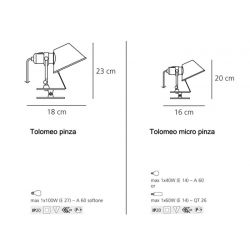 TOLOMEO TWEEZER Artemide